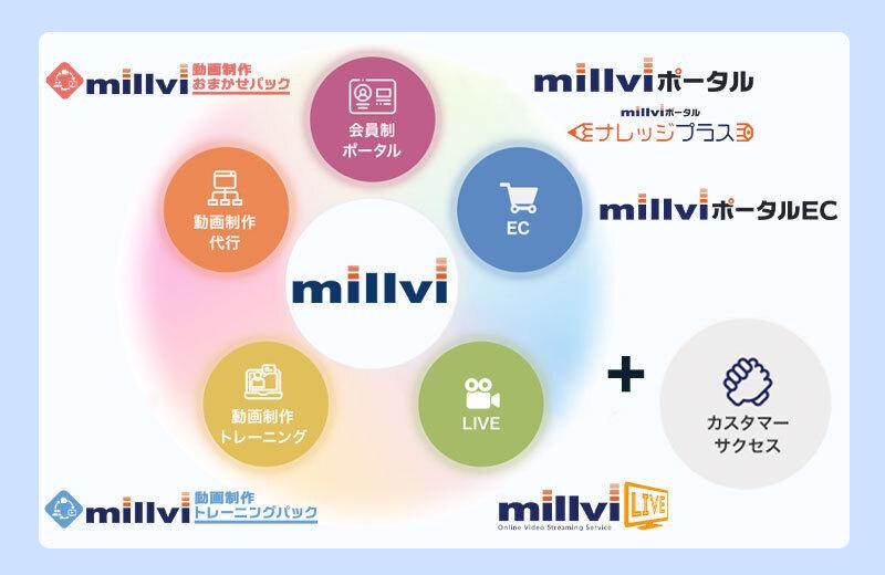 おすすめNo1! millvi (ミルビィ) / エビリー