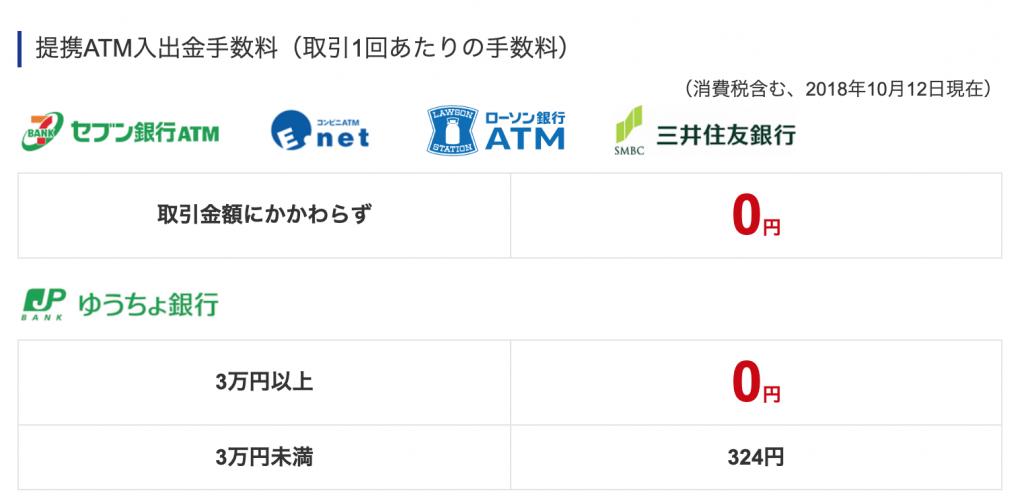 ジャパンネット銀行 提携ATM入出金手数料無料に