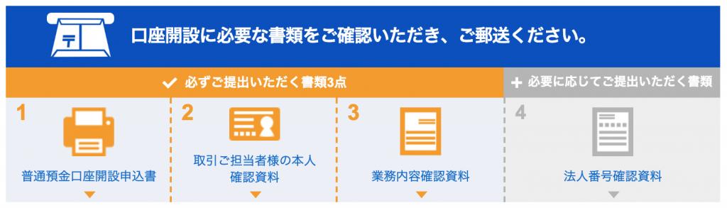 ジャパンネット銀行 で口座開設申し込みに必要な書類について