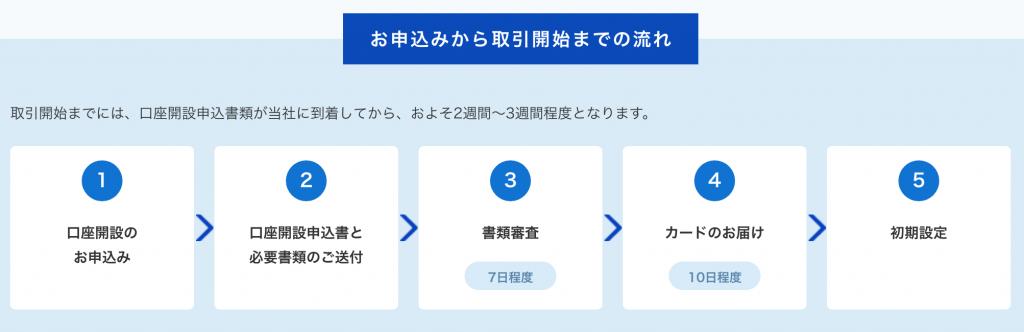 住信SBIネット銀行 口座開設手順と審査について