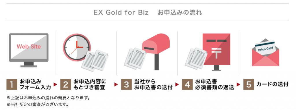 オリコ EX Gold for Bizの申し込みに必要な書類