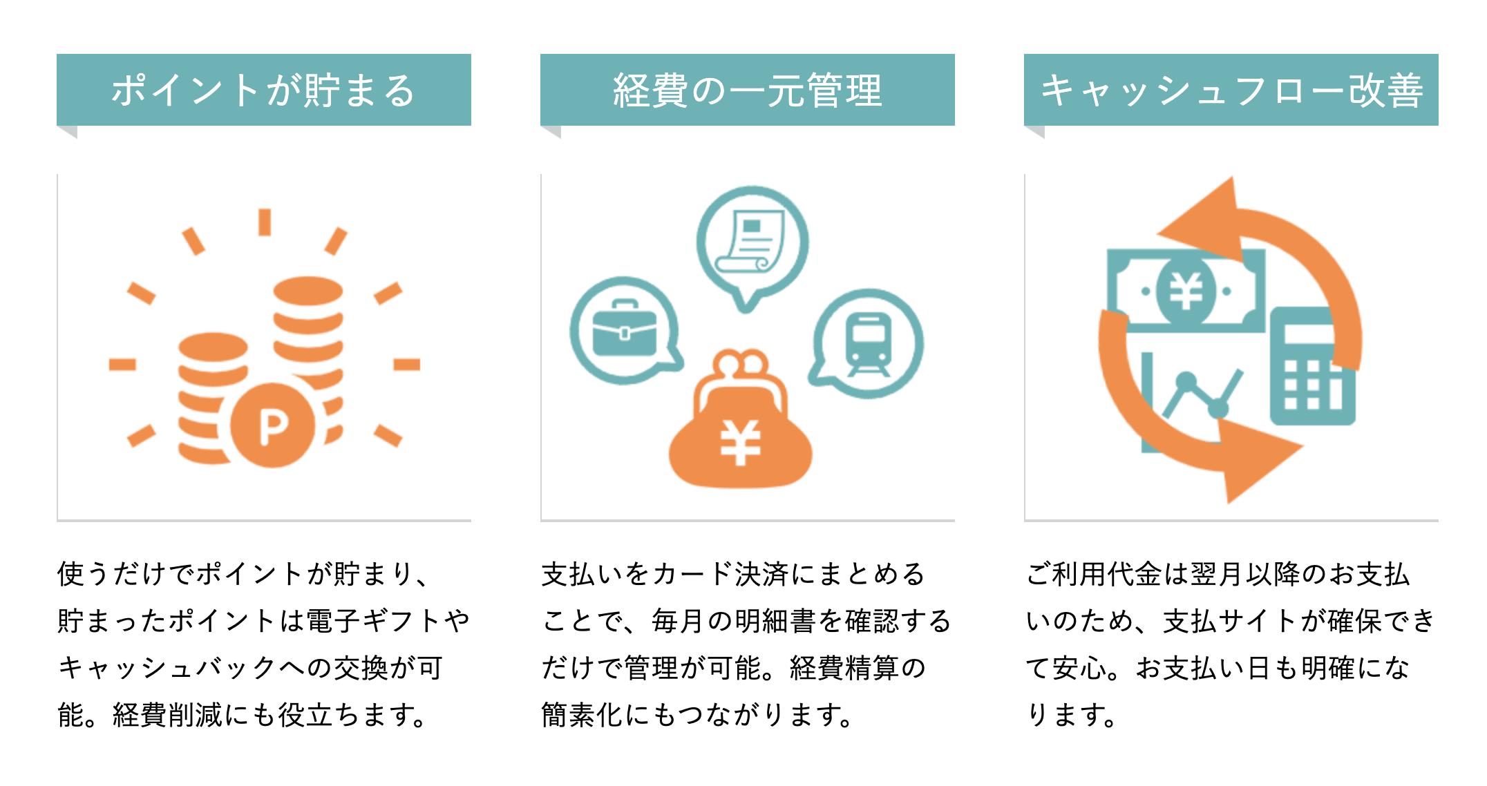 NTTファイナンスBizカードのサービスの特徴