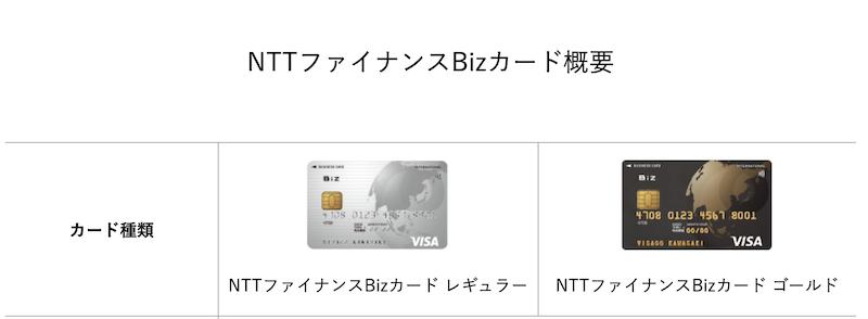 レギュラーカードとゴールドカードの特徴と違いについて