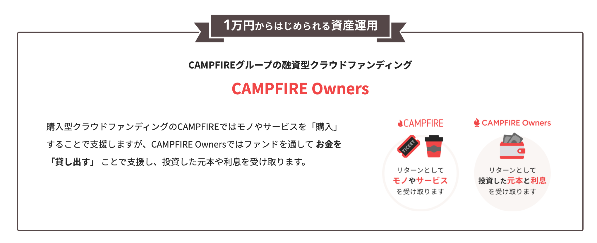CAMPFIRE Owners(キャンプファイア オーナーズ)とは