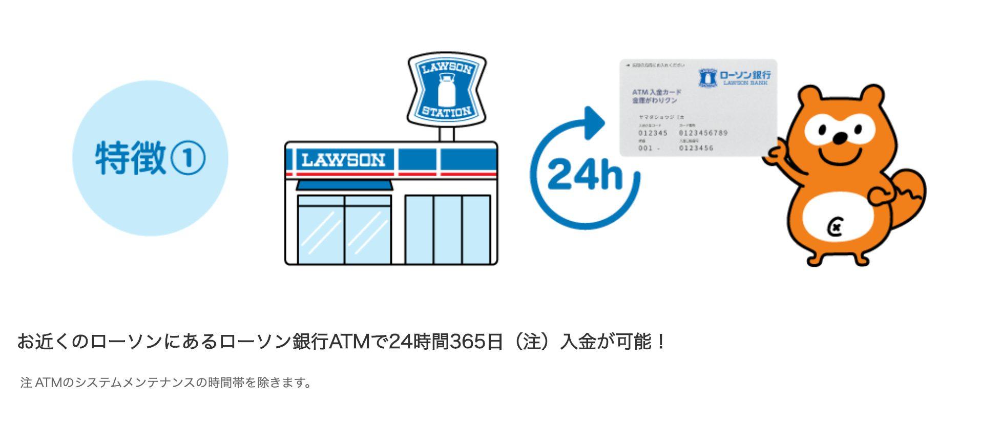 お近くのローソンにあるローソン銀行ATMで24時間365日(注)入金が可能!
